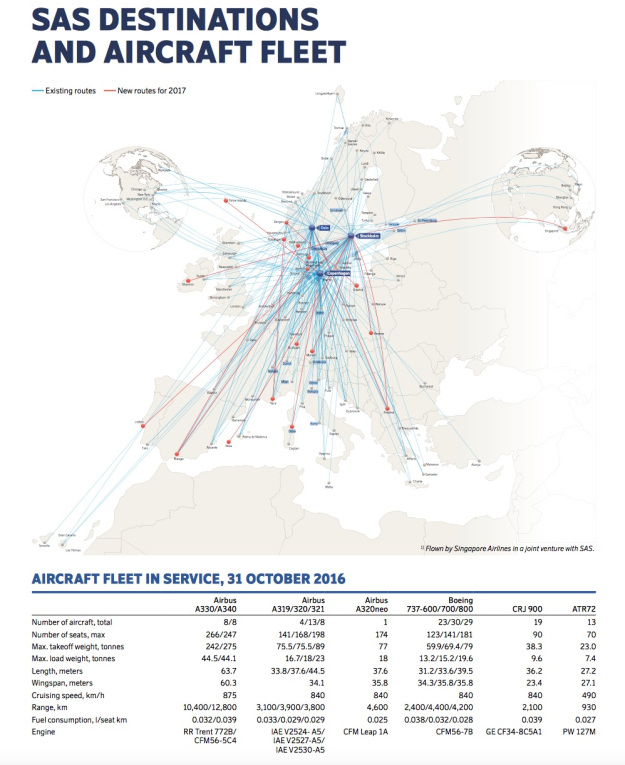 SAS to set up a new airline (AOC) in Ireland with bases in ... Sas Route Map on israel airlines route map, biman route map, air china route map, burlington route map, aegean route map, air new zealand route map, american route map, pan mass route map, air berlin route map, saudi arabian airlines route map, etihad airways route map, united route map, syrian airlines route map, croatia airlines route map, alitalia route map, cubana airlines route map, estonian air route map, air india route map, luxair route map,